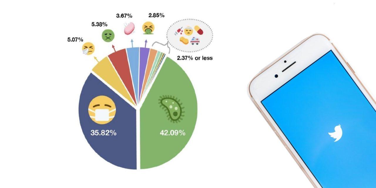 Studie zeigt: User benutzen während Corona mehr Emojis als vorher