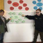 Schule in Warnemünde: Weniger Fleisch und Fahrgemeinschaften